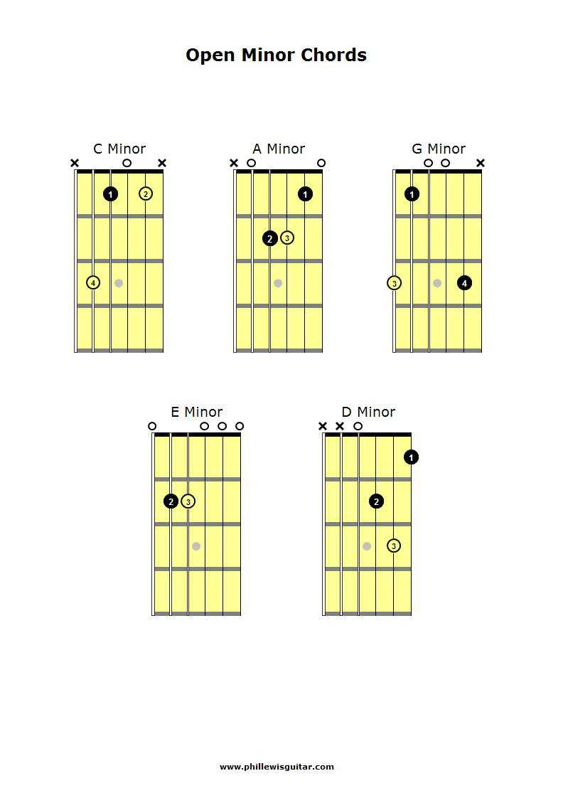 Diatonic Major Scales