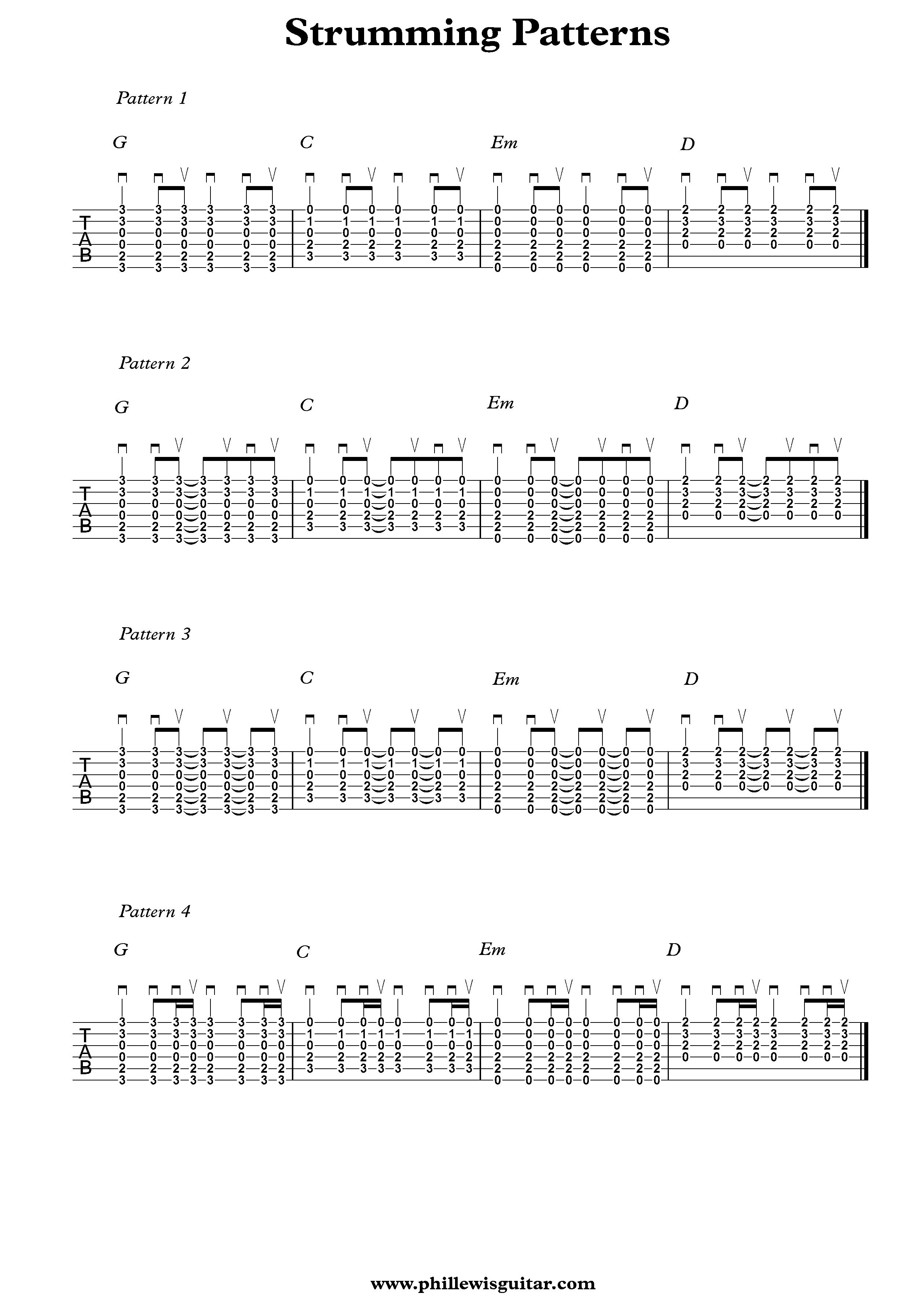 Guitar Strumming Patterns Magnificent Decorating Ideas